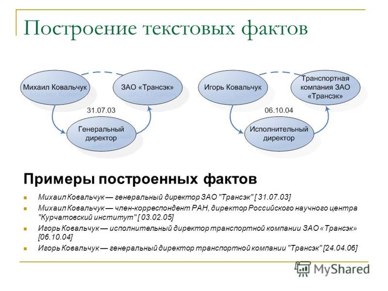 Построение текстовых фактов Примеры построенных фактов Михаил Ковальчук генеральный директор ЗАО