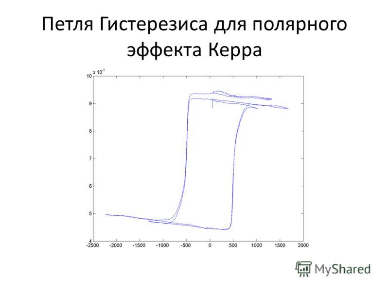 Петля Гистерезиса для полярного эффекта Керра