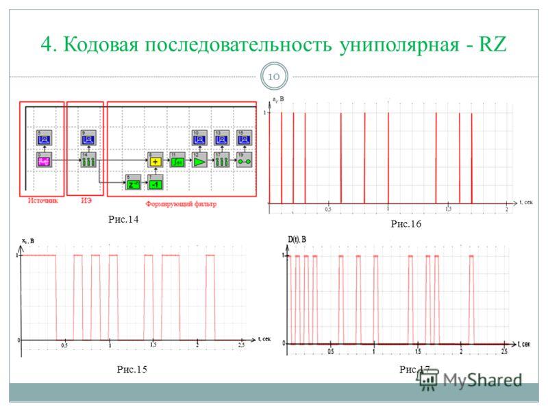 4. Кодовая последовательность униполярная - RZ Рис.15 Рис.14 Рис.16 Рис.17 10