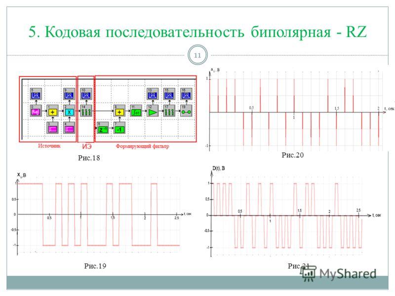 5. Кодовая последовательность биполярная - RZ Рис.19 Рис.18 Рис.20 Рис.21 11
