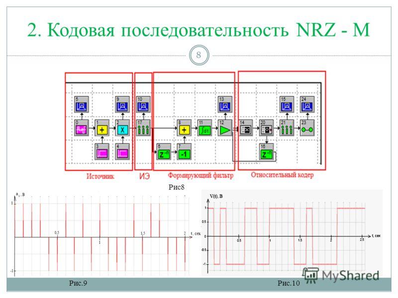 2. Кодовая последовательность NRZ - M Рис.9 Рис8 Рис.10 8