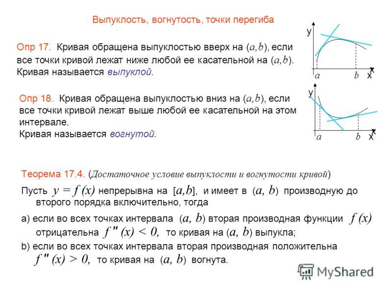 Теорема 17.4. ( Достаточное условие выпуклости и вогнутости кривой ) Пусть y = f (x) непрерывна на [ a,b ], и имеет в ( a, b ) производную до второго порядка включительно, тогда а) если во всех точках интервала ( a, b ) вторая производная функции f (