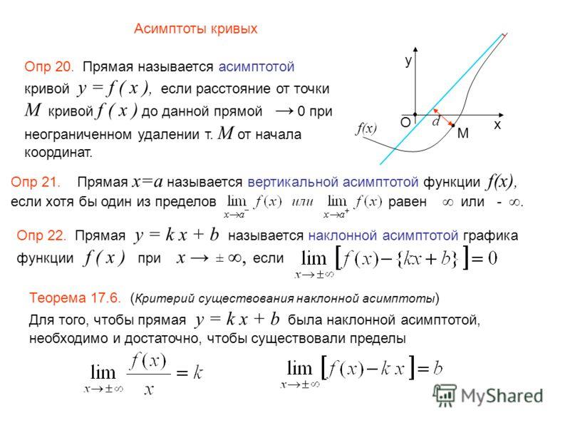 Асимптоты кривых Опр 20. Прямая называется асимптотой кривой y = f ( x ), если расстояние от точки M кривой f ( x ) до данной прямой 0 при неограниченном удалении т. М от начала координат. M y x O f(x) Опр 21. Прямая x=a называется вертикальной асимп
