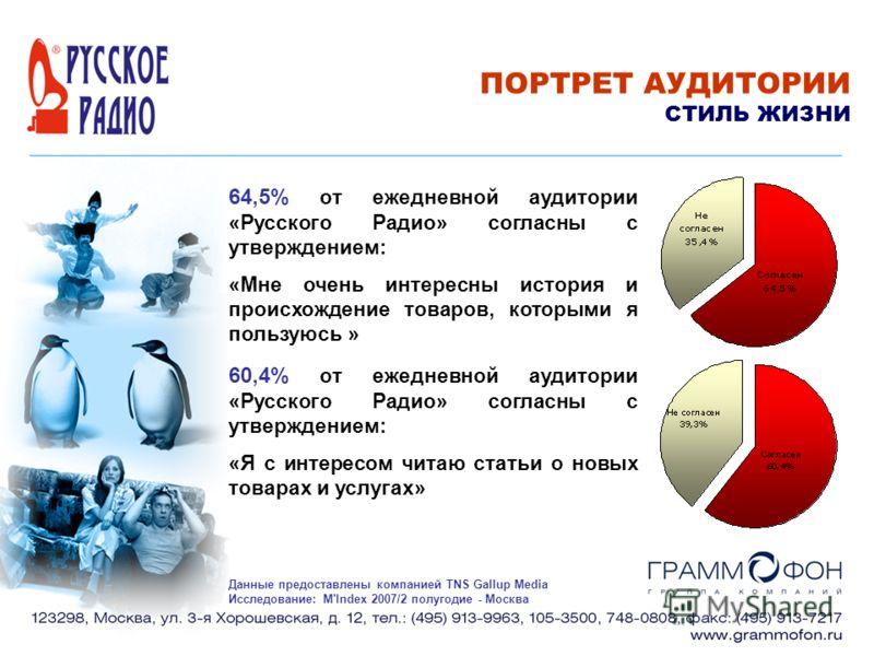 64,5% от ежедневной аудитории «Русского Радио» согласны с утверждением: «Мне очень интересны история и происхождение товаров, которыми я пользуюсь » 60,4% от ежедневной аудитории «Русского Радио» согласны с утверждением: «Я с интересом читаю статьи о