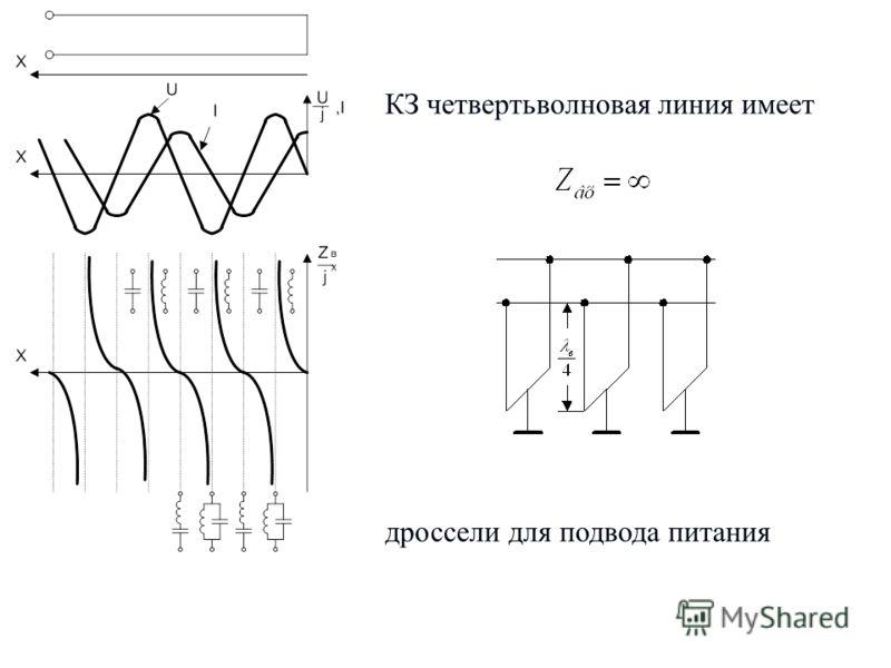 КЗ четвертьволновая линия имеет дроссели для подвода питания