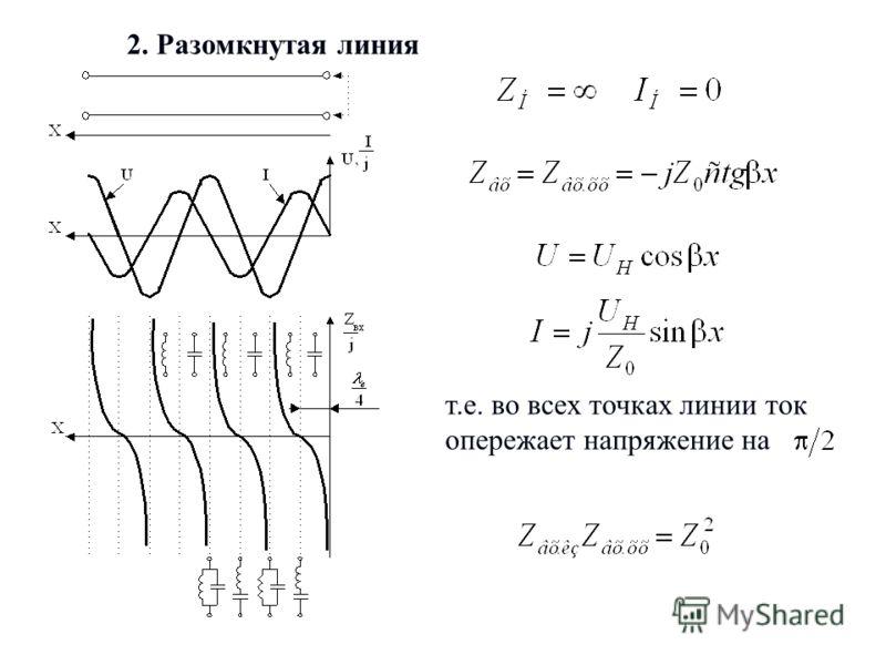 2. Разомкнутая линия т.е. во всех точках линии ток опережает напряжение на