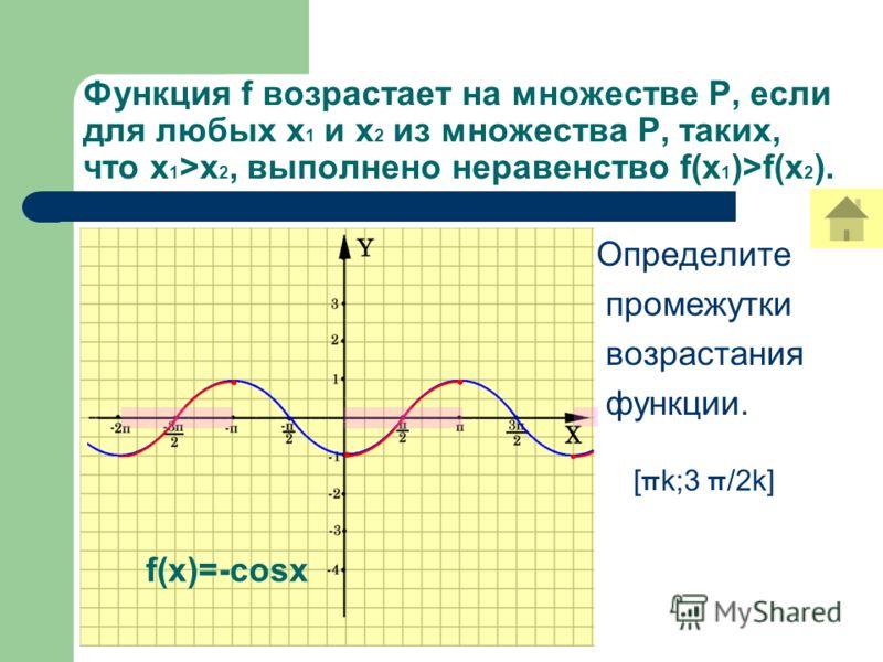 Функция f возрастает на множестве Р, если для любых х 1 и х 2 из множества Р, таких, что х 1 >х 2, выполнено неравенство f(x 1 )>f(x 2 ). Определите промежутки возрастания функции. [ π k;3 π /2k] f(x)=-cosx
