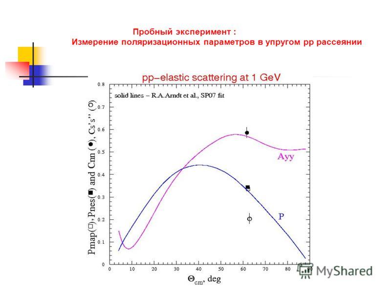 Пробный эксперимент : Измерение поляризационных параметров в упругом pp рассеянии