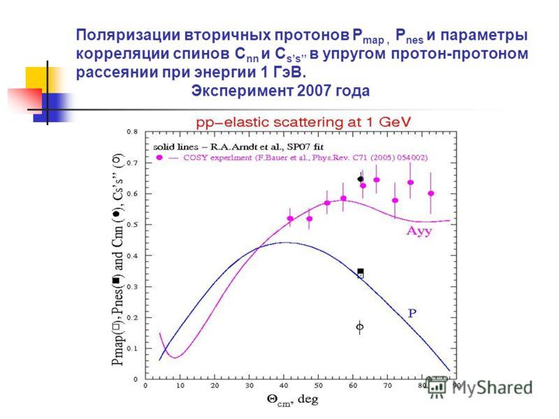 Поляризации вторичных протонов P map, P nes и параметры корреляции спинов C nn и С ss в упругом протон-протоном рассеянии при энергии 1 ГэВ. Эксперимент 2007 года