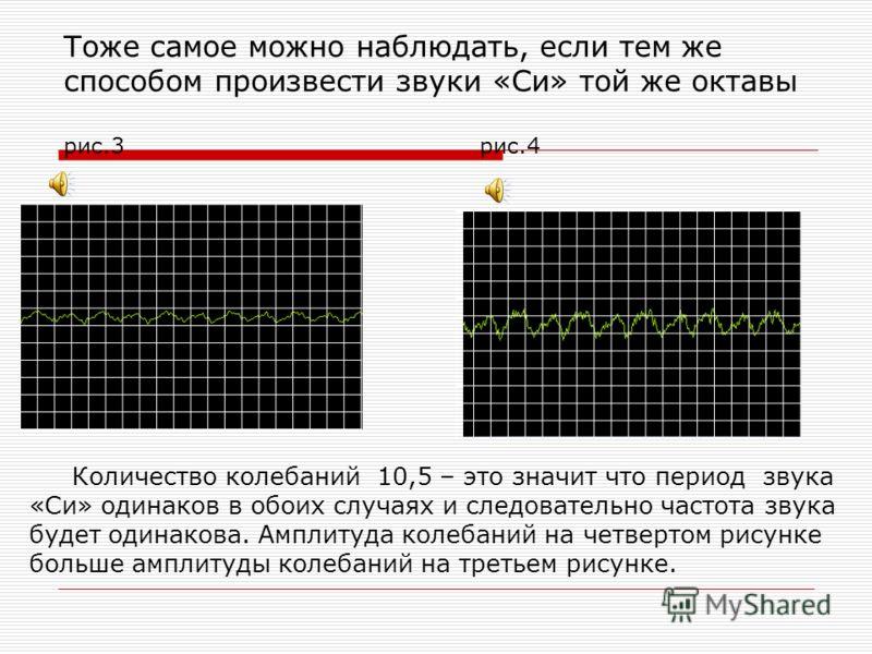Тоже самое можно наблюдать, если тем же способом произвести звуки «Си» той же октавы рис.3 рис.4 Количество колебаний 10,5 – это значит что период звука «Си» одинаков в обоих случаях и следовательно частота звука будет одинакова. Амплитуда колебаний