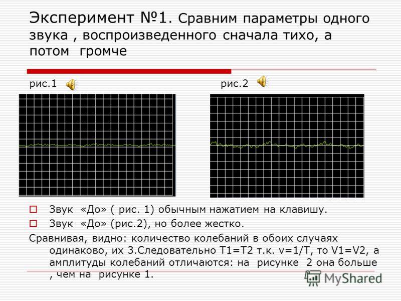 Эксперимент 1. Сравним параметры одного звука, воспроизведенного сначала тихо, а потом громче рис.1 рис.2 Звук «До» ( рис. 1) обычным нажатием на клавишу. Звук «До» (рис.2), но более жестко. Сравнивая, видно: количество колебаний в обоих случаях один