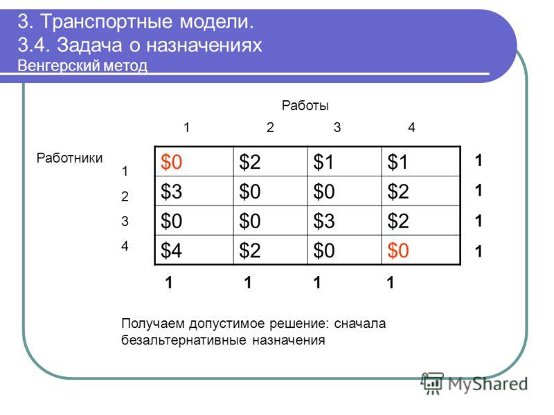 3. Транспортные модели. 3.4. Задача о назначениях Венгерский метод $0$0$2$2$1$1$1$1 $3$3$0$0$0$0$2$2 $0$0$0$0$3$3$2$2 $4$4$2$2$0$0$0$0 11111111 1 1 11 12 3 4 Работы 12341234 Работники Получаем допустимое решение: сначала безальтернативные назначения