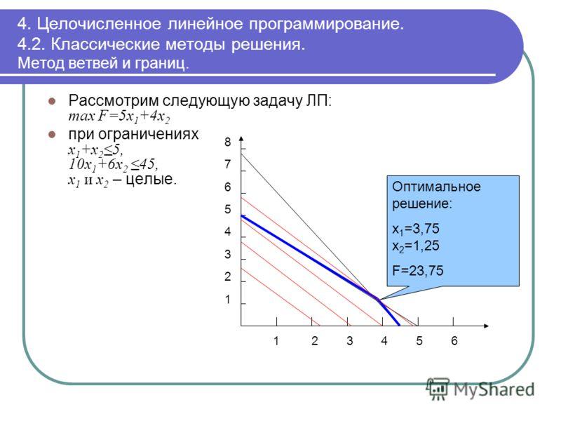 4. Целочисленное линейное программирование. 4.2. Классические методы решения. Метод ветвей и границ. Рассмотрим следующую задачу ЛП: max F=5x 1 +4x 2 при ограничениях x 1 +x 2 5, 10x 1 +6x 2 45, x 1 и x 2 – целые. 1 2 3 4 5 6 8765432187654321 Оптимал