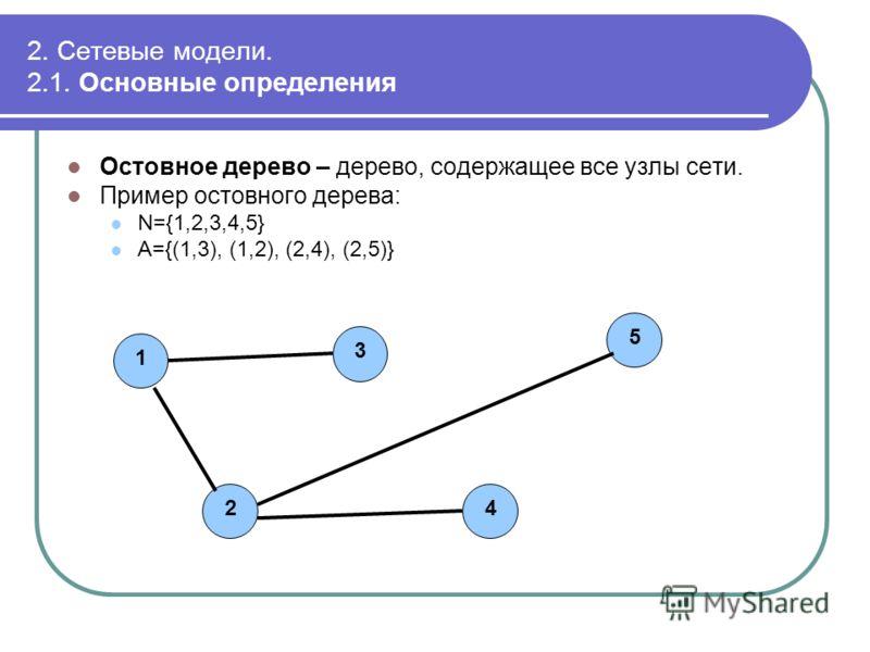 2. Сетевые модели. 2.1. Основные определения Остовное дерево – дерево, содержащее все узлы сети. Пример остовного дерева: N={1,2,3,4,5} A={(1,3), (1,2), (2,4), (2,5)} 12345