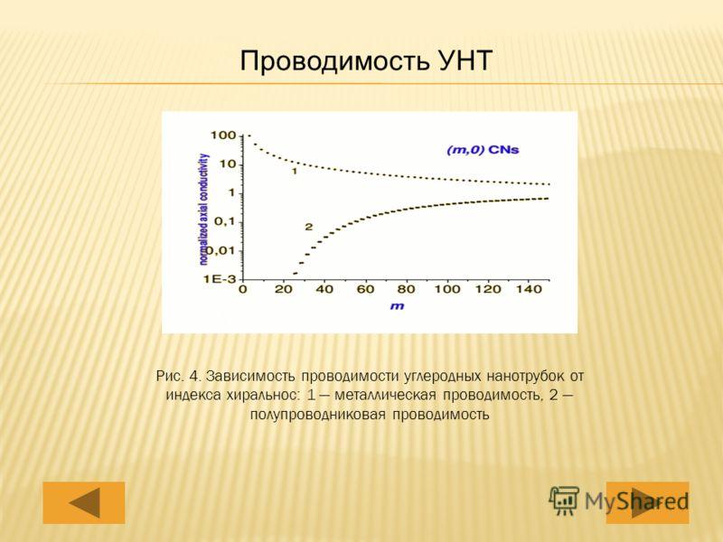 Рис. 4. Зависимость проводимости углеродных нанотрубок от индекса хиральнос: 1 металлическая проводимость, 2 полупроводниковая проводимость Проводимость УНТ