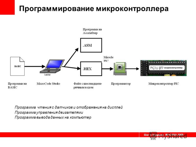 Программирование микроконтроллера Программа чтения с датчиков и отображения на дисплей Программа управления двигателями Программа вывода данных на компьютер