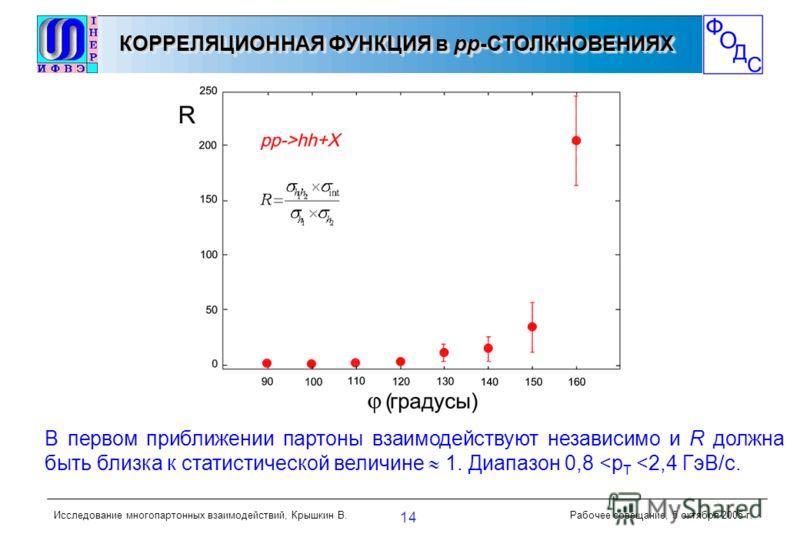 ОБРАЗЕЦОБРАЗЕЦ Исследование многопартонных взаимодействий, Крышкин В.Рабочее совещание, 5 октября 2005 г. 14 КОРРЕЛЯЦИОННАЯ ФУНКЦИЯ в pp-СТОЛКНОВЕНИЯХ В первом приближении партоны взаимодействуют независимо и R должна быть близка к статистической вел