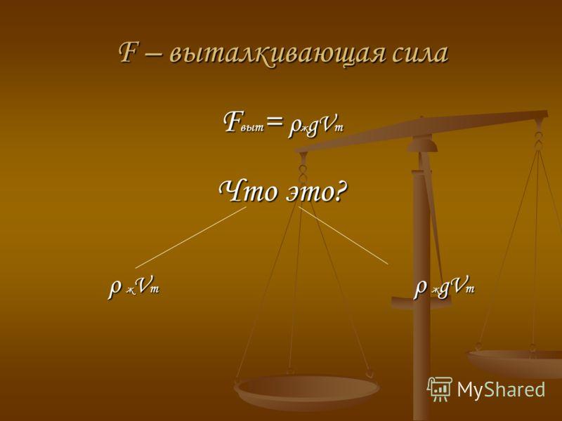 F – выталкивающая сила F выт = ρ ж gV т Что это? ρ ж V т ρ ж gV т ρ ж V т ρ ж gV т
