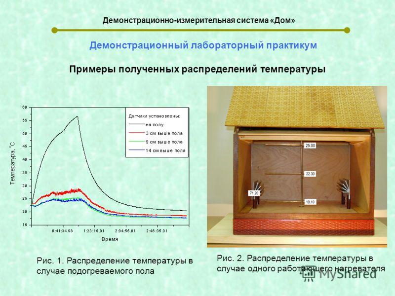 Демонстрационно-измерительная система «Дом» Демонстрационный лабораторный практикум Рис. 1. Распределение температуры в случае подогреваемого пола Рис. 2. Распределение температуры в случае одного работающего нагревателя Примеры полученных распределе