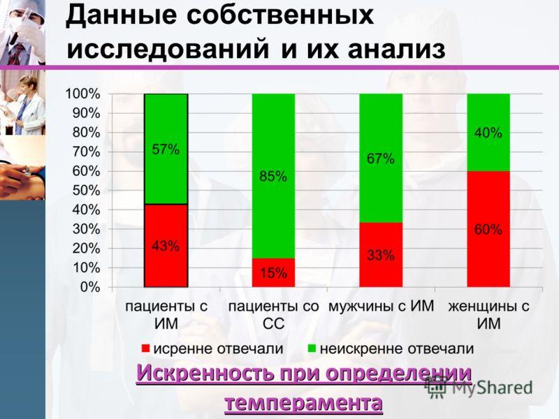 Данные собственных исследований и их анализ Искренность при определении темперамента