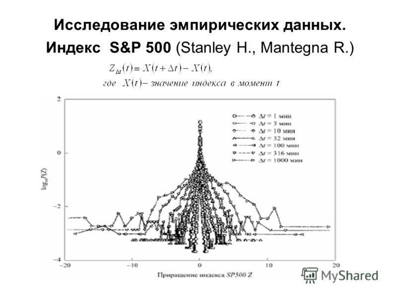 Исследование эмпирических данных. Индекс S&P 500 (Stanley H., Mantegna R.)
