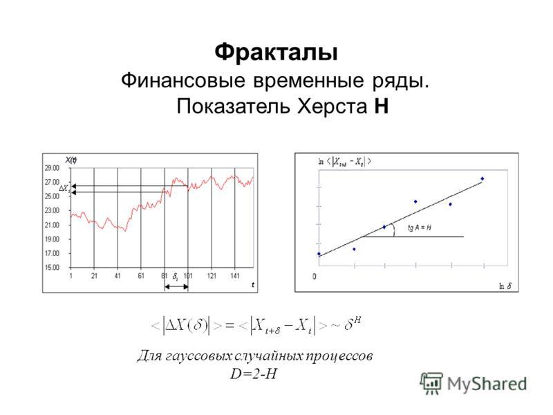 Фракталы Финансовые временные ряды. Показатель Херста H Для гауссовых случайных процессов D=2-H