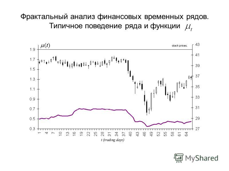 Фрактальный анализ финансовых временных рядов. Типичное поведение ряда и функции