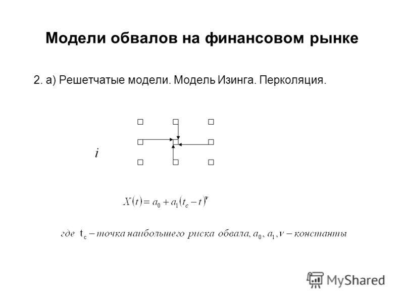 Модели обвалов на финансовом рынке 2. a) Решетчатые модели. Модель Изинга. Перколяция.