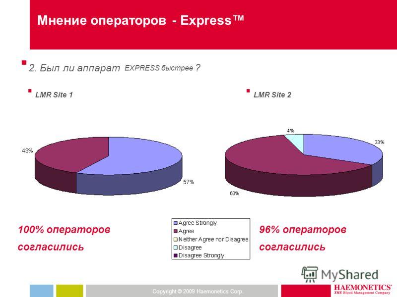 Copyright © 2009 Haemonetics Corp. Мнение операторов - Express 2. Был ли аппарат EXPRESS быстрее ? LMR Site 1 LMR Site 2 100% операторов согласились 96% операторов согласились