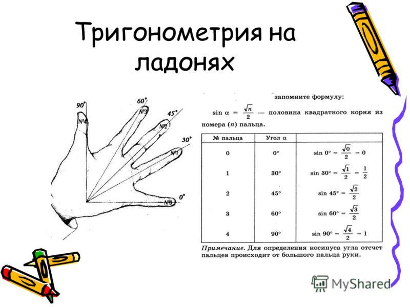 Тригонометрия на ладонях