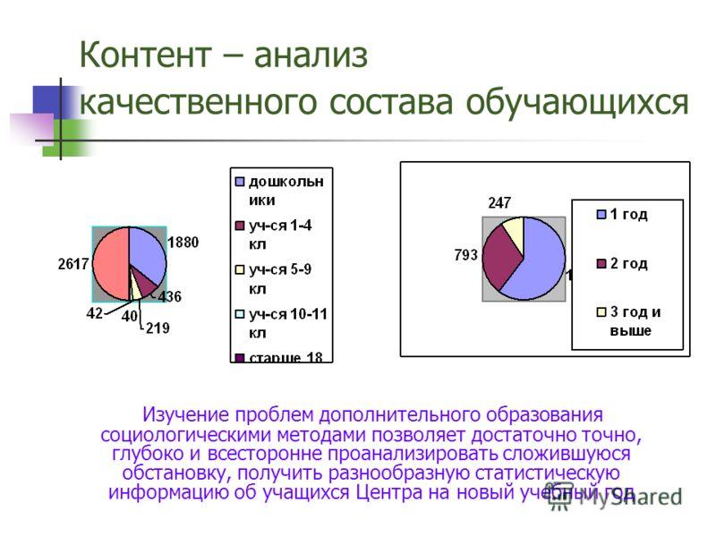 Контент – анализ качественного состава обучающихся Изучение проблем дополнительного образования социологическими методами позволяет достаточно точно, глубоко и всесторонне проанализировать сложившуюся обстановку, получить разнообразную статистическую