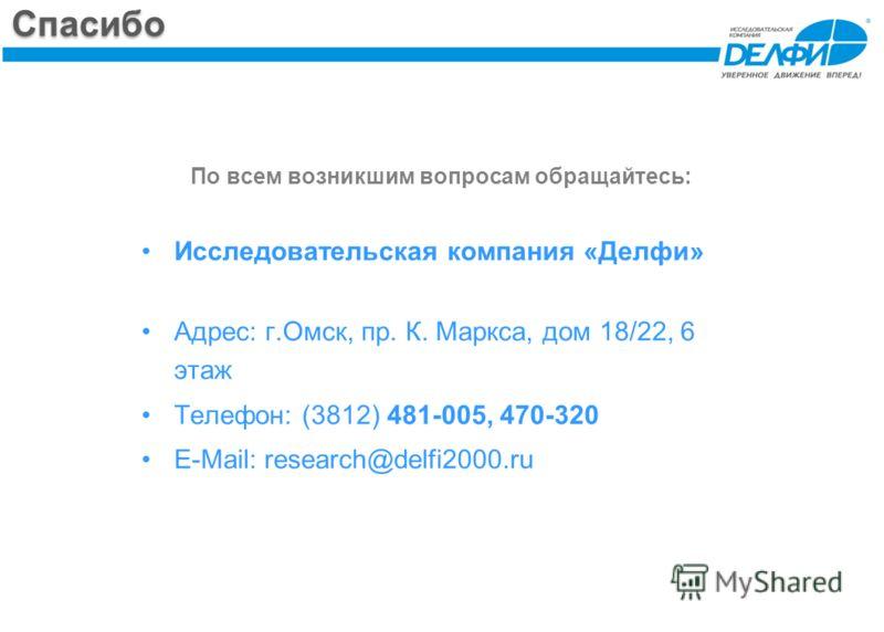 По всем возникшим вопросам обращайтесь: Исследовательская компания «Делфи» Адрес: г.Омск, пр. К. Маркса, дом 18/22, 6 этаж Телефон: (3812) 481-005, 470-320 E-Mail: research@delfi2000.ru Спасибо