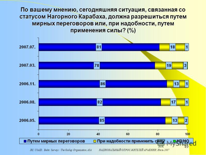 IRI, USAID, Baltic Surveys / The Gallup Organzation, ASA НАЦИОНАЛЬНЫЙ ОПРОС ЖИТЕЛЕЙ АРМЕНИИ, Июль 2007 49 По вашему мнению, сегодняшняя ситуация, связанная со статусом Нагорного Карабаха, должна разрешиться путем мирных переговоров или, при надобност