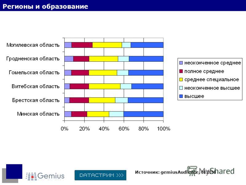 Регионы и образование Источник: gemiusAudience, 08.2010