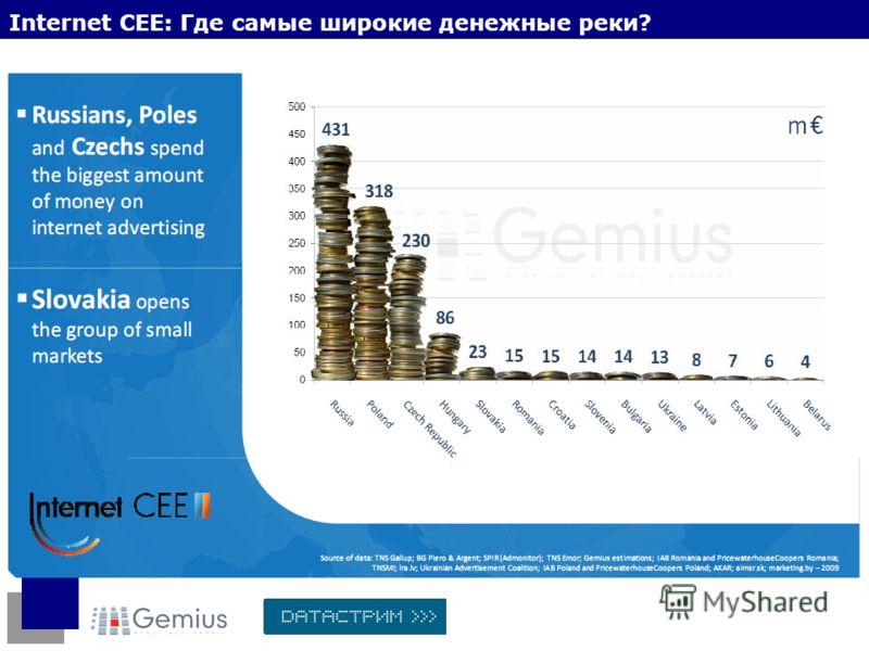 Источник: gemiusAudience, 0 4.20 1 0 Internet CEE: Где самые широкие денежные реки?