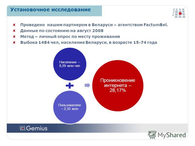 1212 1212 Проведено нашим партнером в Беларуси – агентством FactumBel. Данные по состоянию на август 2008 Метод – личный опрос по месту проживания Выбока 1484 чел, население Беларуси, в возрасте 15-74 года Установочное исследование Население – 8,29 м