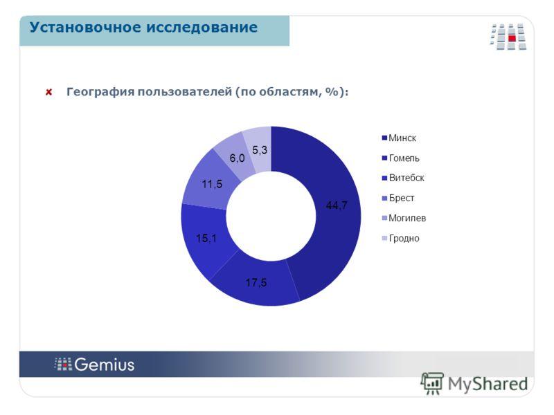 1717 1717 География пользователей (по областям, %): Установочное исследование
