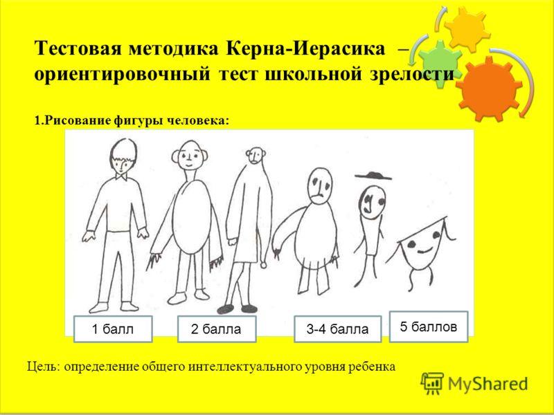 Тестовая методика Керна-Иерасика – ориентировочный тест школьной зрелости 1.Рисование фигуры человека: 1 балл2 балла3-4 балла 5 баллов Цель: определение общего интеллектуального уровня ребенка