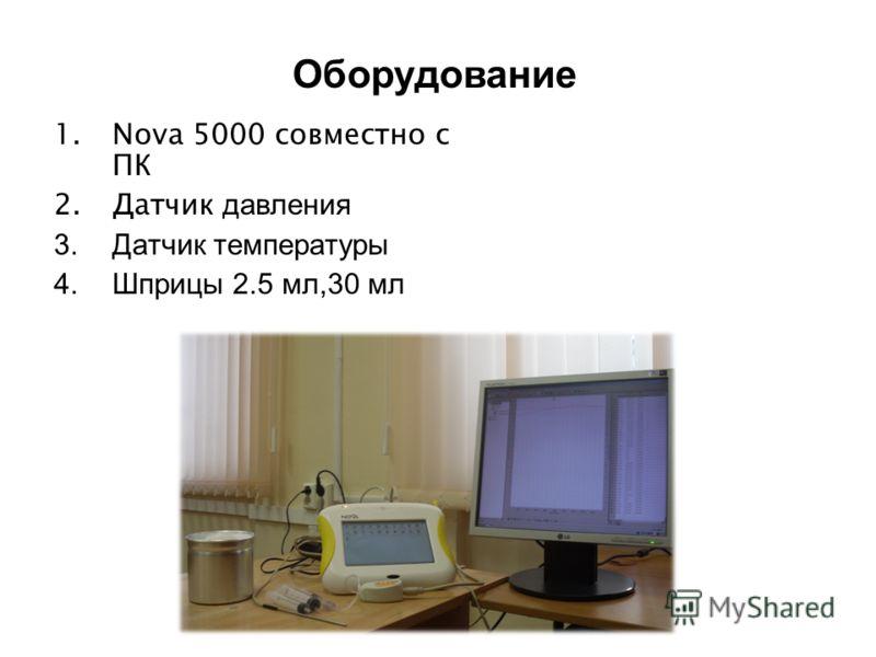 1.Nova 5000 совместно с ПК 2.Датчик давления 3.Датчик температуры 4.Шприцы 2.5 мл,30 мл Оборудование