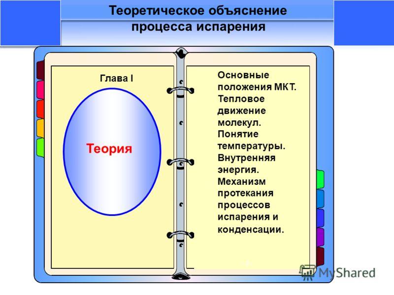 2011 Теория - 1 - Основные положения МКТ. Тепловое движение молекул. Понятие температуры. Внутренняя энергия. Механизм протекания процессов испарения и конденсации. - 2 - Теоретическое объяснение процесса испарения Глава I
