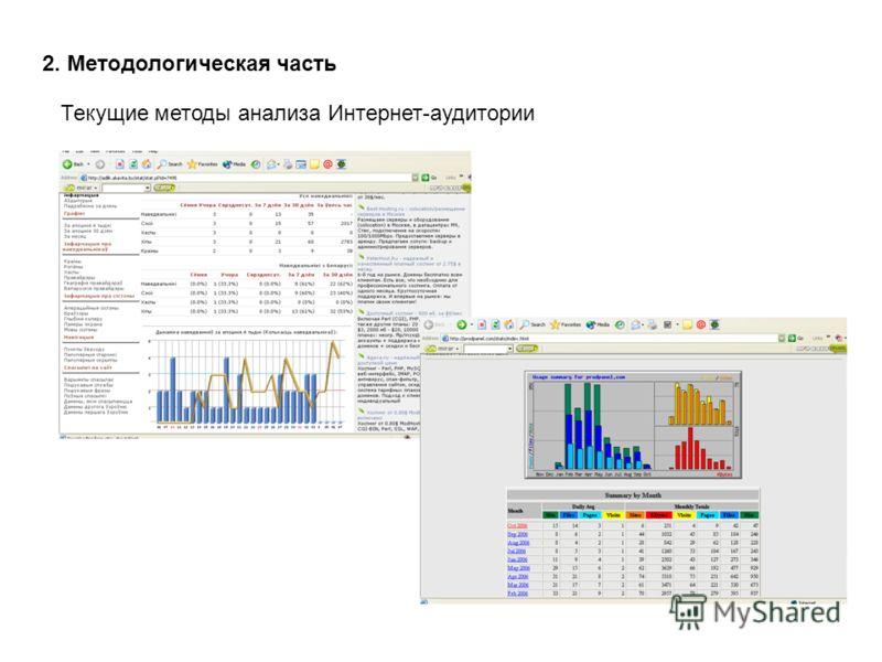 2. Методологическая часть Текущие методы анализа Интернет-аудитории
