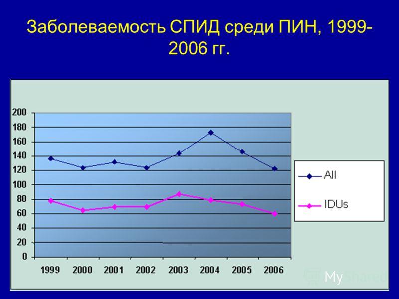 9 Заболеваемость СПИД среди ПИН, 1999- 2006 гг.