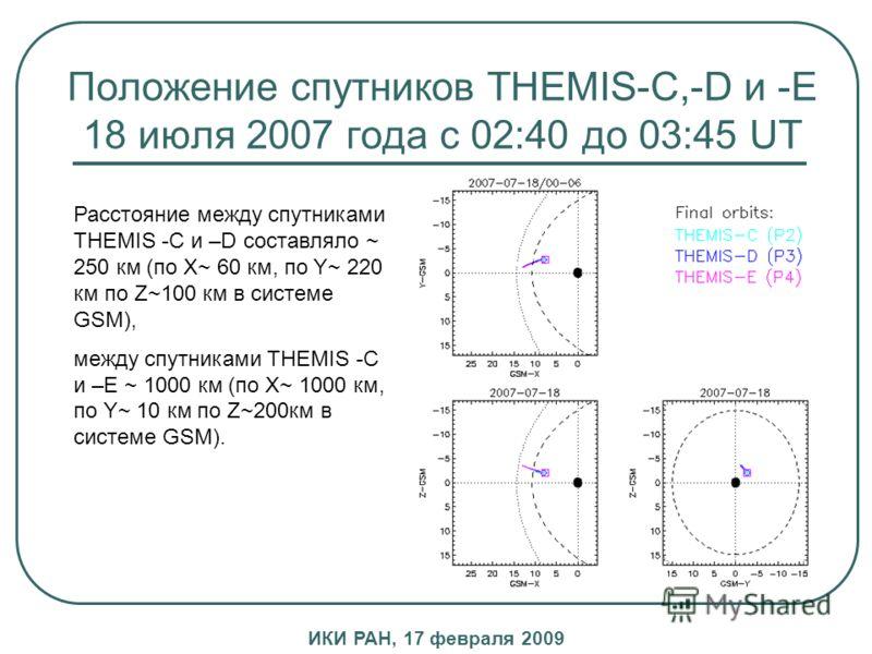 Положение спутников THEMIS-С,-D и -E 18 июля 2007 года с 02:40 до 03:45 UT Расстояние между спутниками THEMIS -C и –D составляло ~ 250 км (по Х~ 60 км, по Y~ 220 км по Z~100 км в системе GSM), между спутниками THEMIS -C и –Е ~ 1000 км (по Х~ 1000 км,