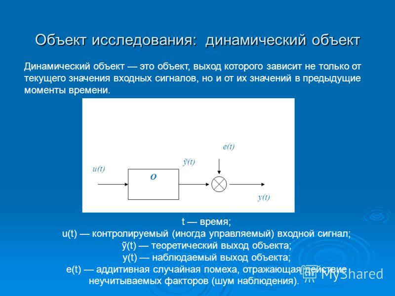 Объект исследования: динамический объект Динамический объект это объект, выход которого зависит не только от текущего значения входных сигналов, но и от их значений в предыдущие моменты времени. y(t) e(t) O u(t) (t) t время; u(t) контролируемый (ино