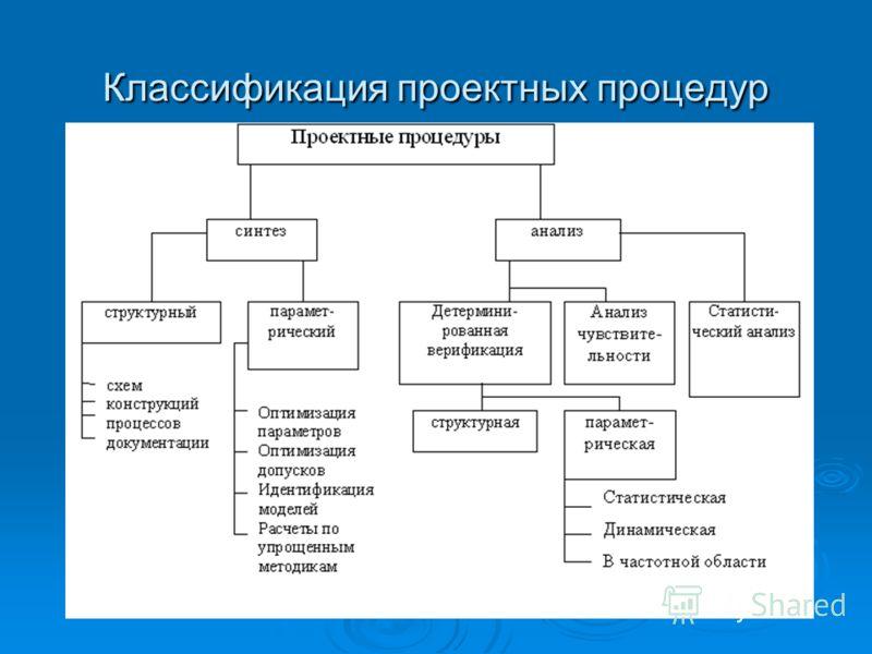 Классификация проектных процедур