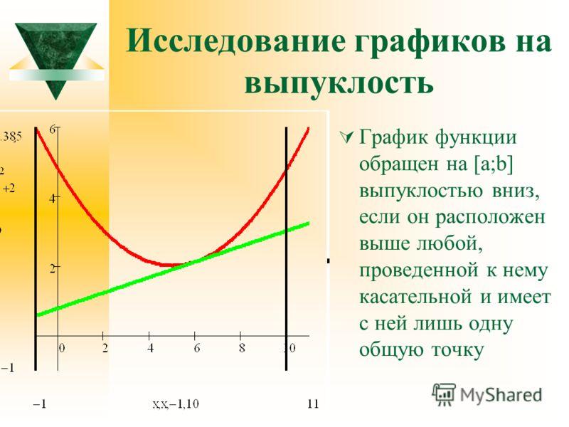 Исследование графиков на выпуклость График функции обращен на [a;b] выпуклостью вниз, если он расположен выше любой, проведенной к нему касательной и имеет с ней лишь одну общую точку