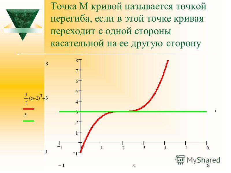 Точка М кривой называется точкой перегиба, если в этой точке кривая переходит с одной стороны касательной на ее другую сторону
