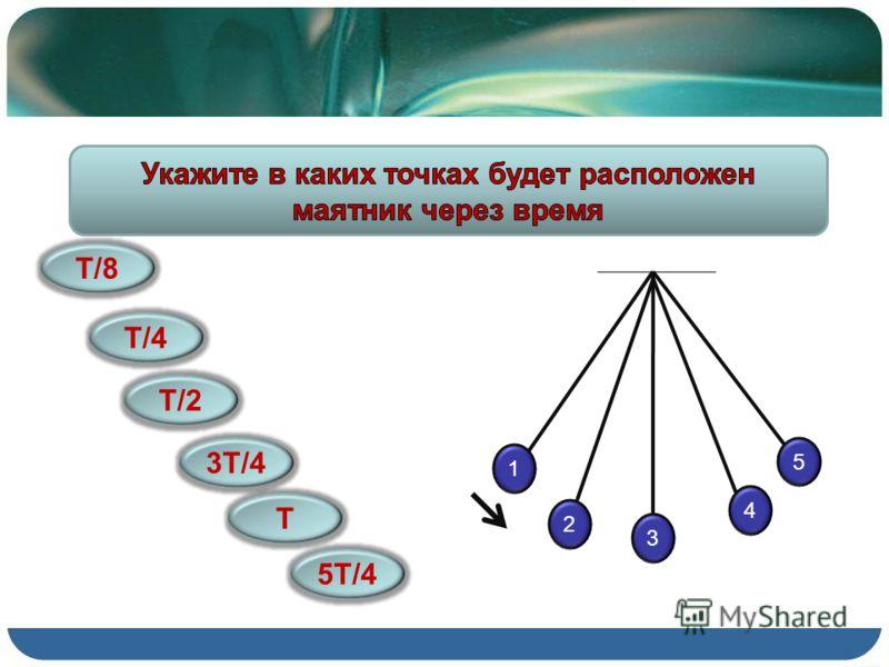1 2 3 4 5 Т/8 Т/4 Т/2 3Т/4 Т 5Т/4