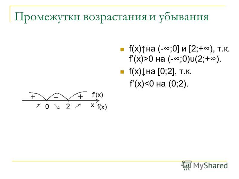 Промежутки возрастания и убывания f(x)на (-;0] и [2;+), т.к. f(x)>0 на (-;0)υ(2;+). f(x)на [0;2], т.к. f(x)