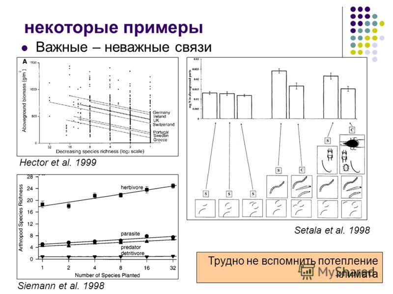 некоторые примеры Важные – неважные связи Setala et al. 1998 Siemann et al. 1998 Hector et al. 1999 Трудно не вспомнить потепление климата
